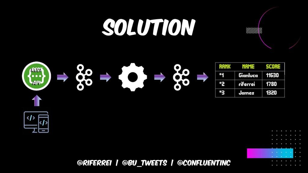 @riferrei | @BU_Tweets | @CONFLUENTINC SOLUTION...