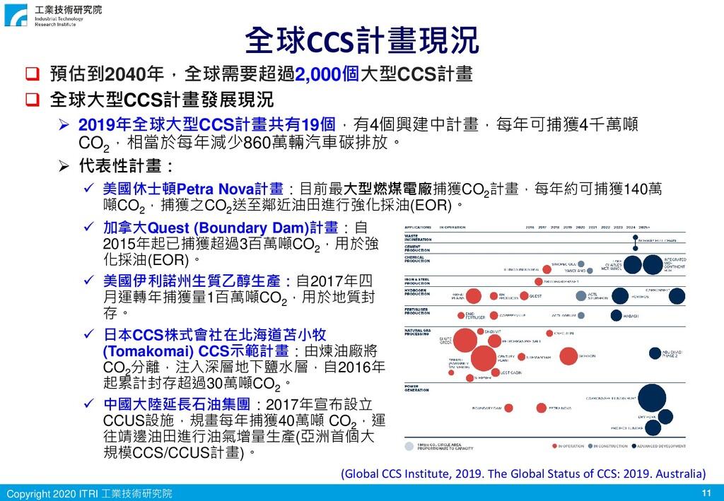 11 Copyright 2020 ITRI 工業技術研究院 全球CCS計畫現況 ❑ 預估到2...