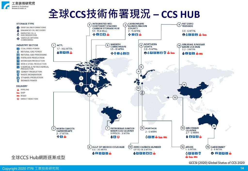 14 Copyright 2020 ITRI 工業技術研究院 全球CCS技術佈署現況 – CC...