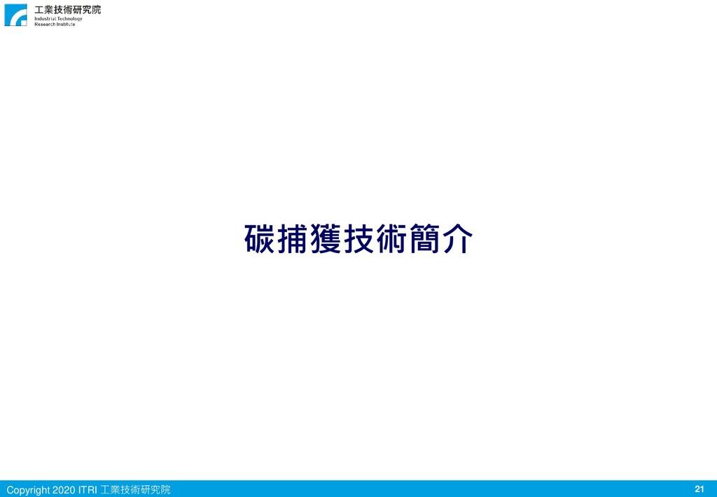 21 Copyright 2020 ITRI 工業技術研究院 碳捕獲技術簡介