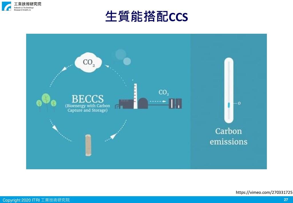 27 Copyright 2020 ITRI 工業技術研究院 生質能搭配CCS https:/...