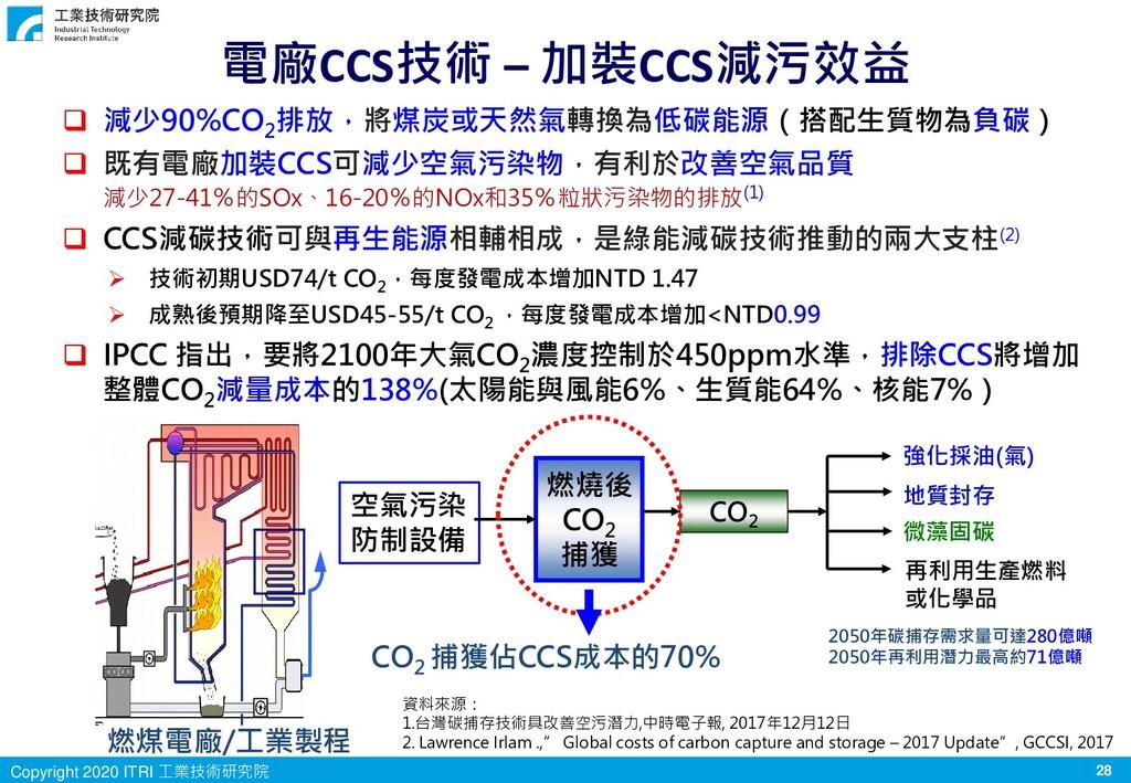 28 Copyright 2020 ITRI 工業技術研究院 電廠CCS技術 – 加裝CCS減...