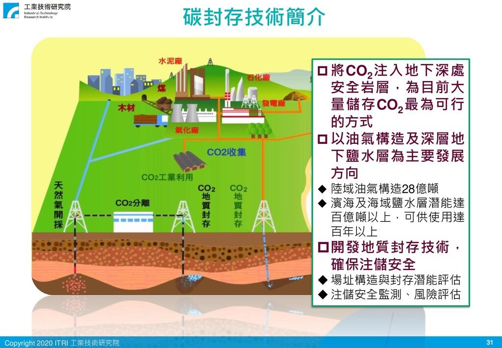 31 Copyright 2020 ITRI 工業技術研究院 碳封存技術簡介  將CO2 注...