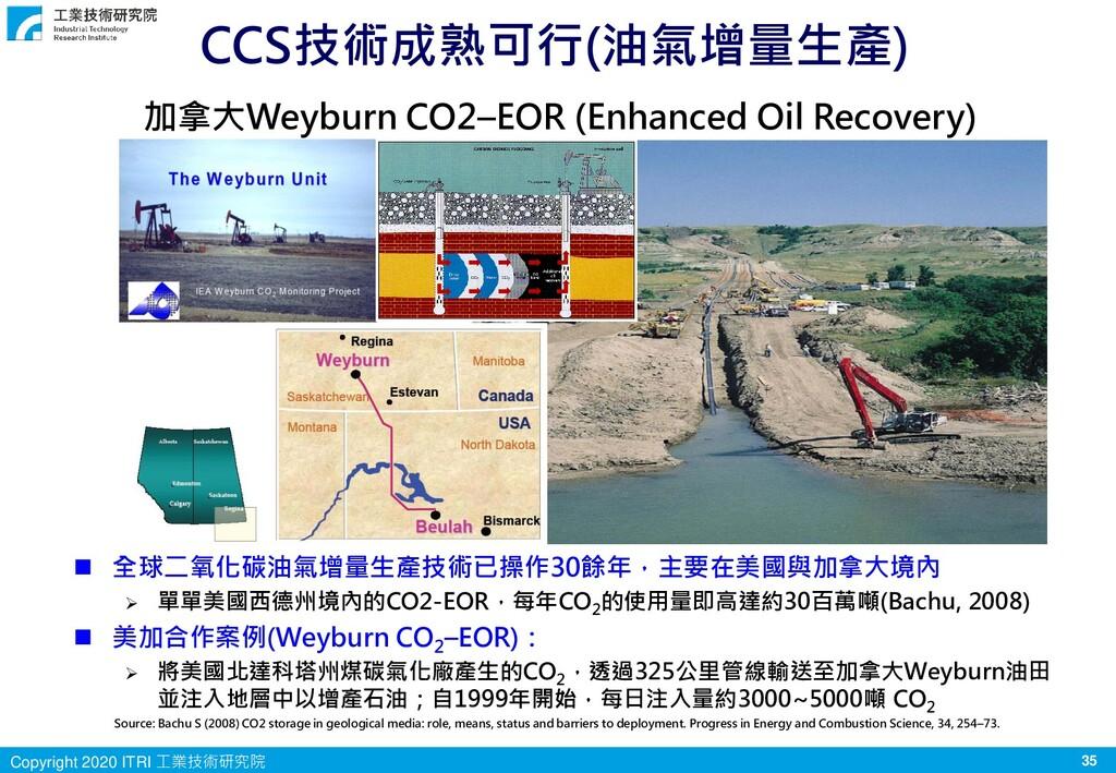 35 Copyright 2020 ITRI 工業技術研究院 CCS技術成熟可行(油氣增量生產...