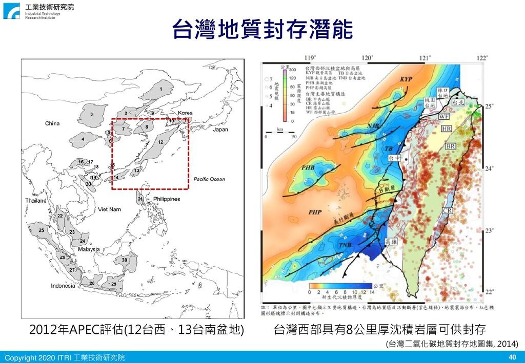 40 Copyright 2020 ITRI 工業技術研究院 台灣地質封存潛能 2012年AP...