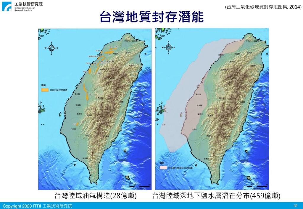 41 Copyright 2020 ITRI 工業技術研究院 台灣地質封存潛能 台灣陸域油氣構...