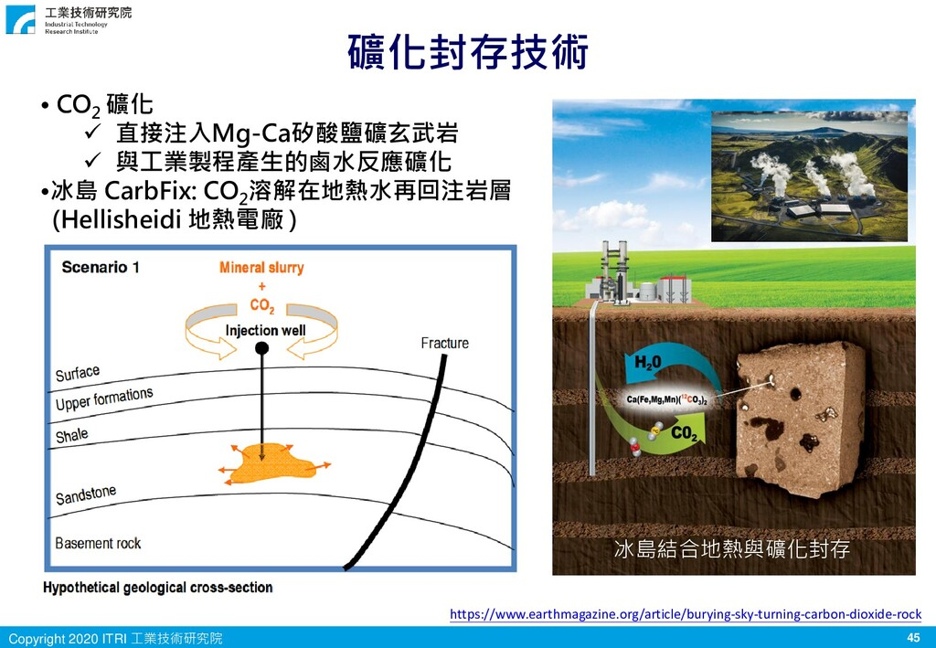 45 Copyright 2020 ITRI 工業技術研究院 礦化封存技術 https://w...