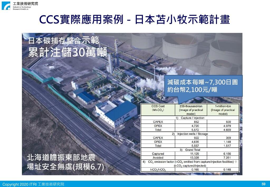 59 Copyright 2020 ITRI 工業技術研究院 CCS實際應用案例 - 日本苫小...