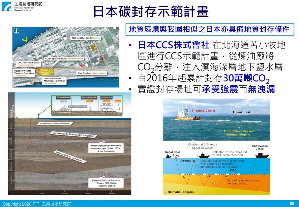 60 Copyright 2020 ITRI 工業技術研究院 日本碳封存示範計畫 • 日本CC...