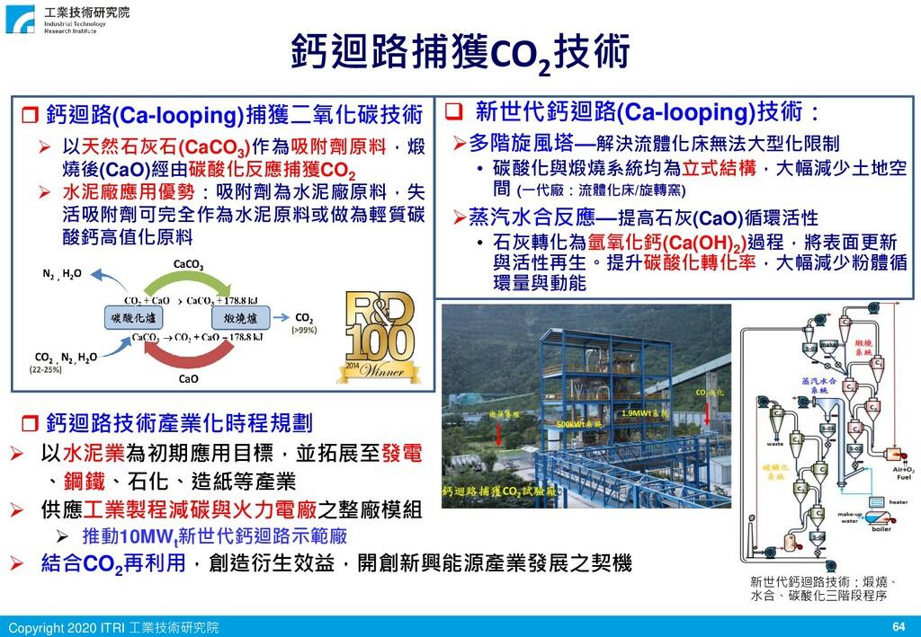64 Copyright 2020 ITRI 工業技術研究院 鈣迴路捕獲CO2 技術 ❑ 新世...