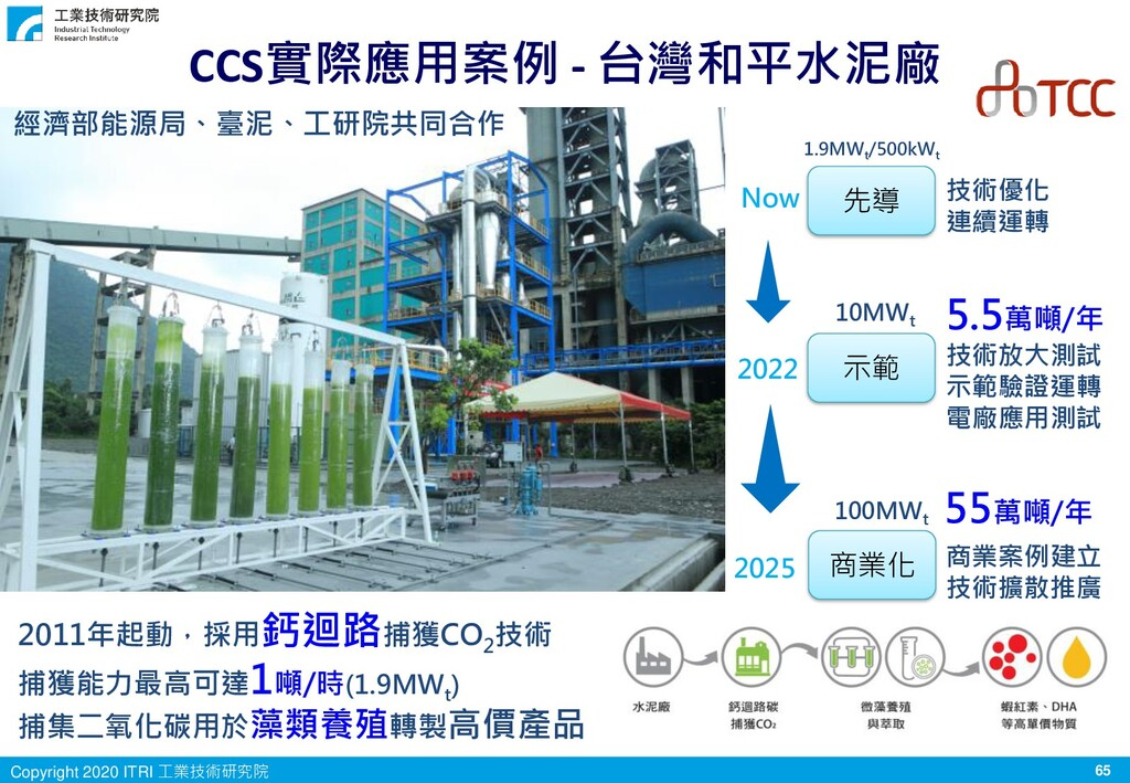 65 Copyright 2020 ITRI 工業技術研究院 CCS實際應用案例 - 台灣和平...