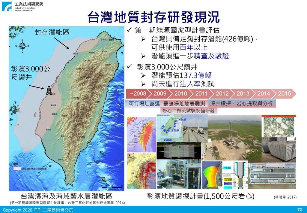 72 Copyright 2020 ITRI 工業技術研究院 台灣地質封存研發現況 ✓ 第一期...