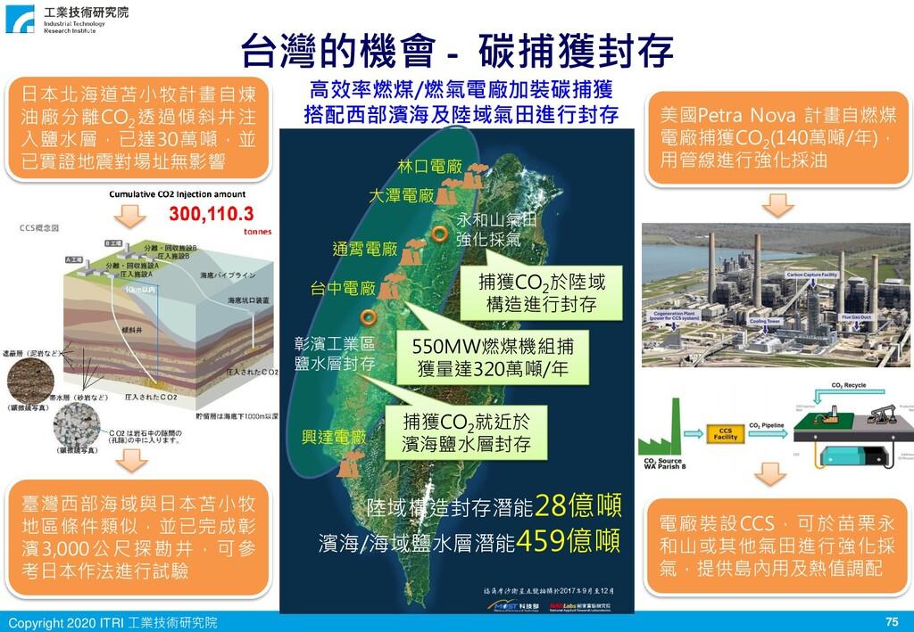 75 Copyright 2020 ITRI 工業技術研究院 台灣的機會 - 碳捕獲封存 日本...