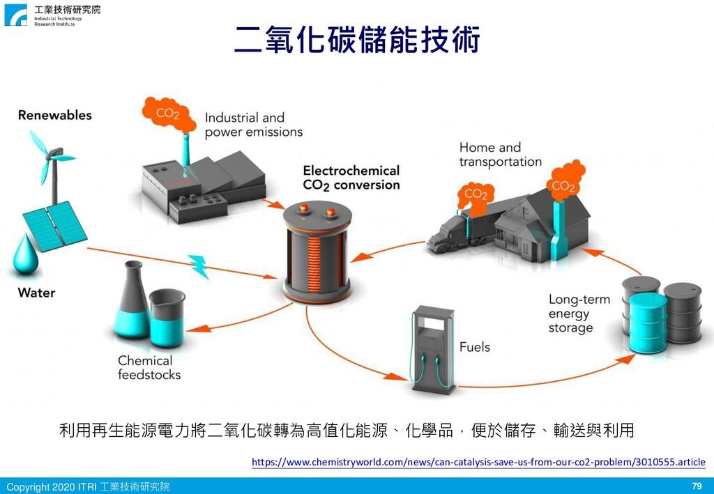 79 Copyright 2020 ITRI 工業技術研究院 二氧化碳儲能技術 https:/...