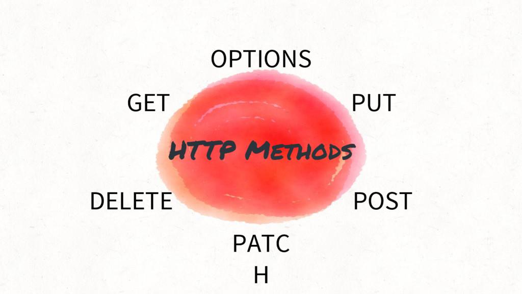 HTTP Methods OPTIONS GET DELETE PATC H PUT POST