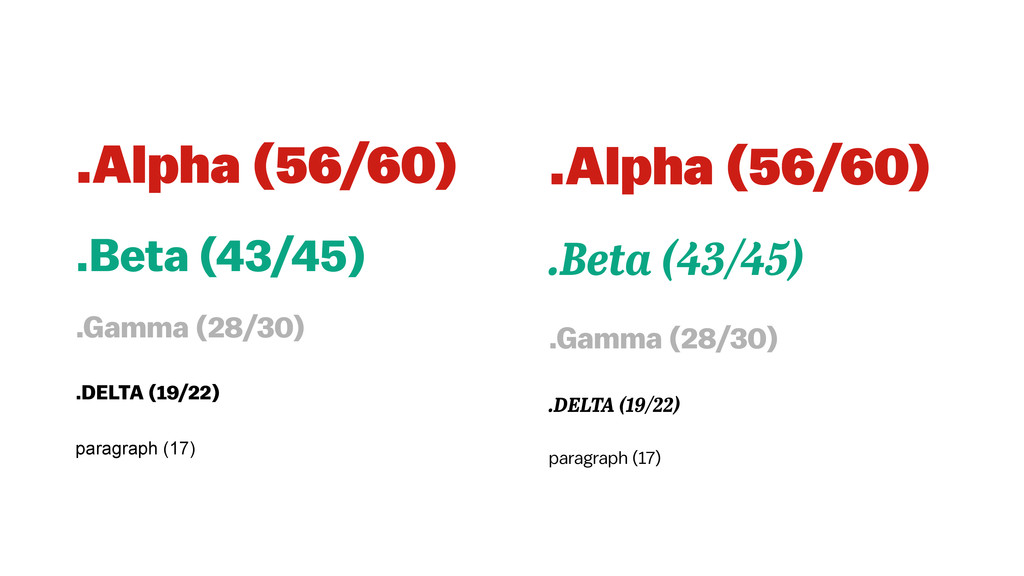 .Alpha (56/60) .Beta (43/45) .Gamma (28/30) .DE...