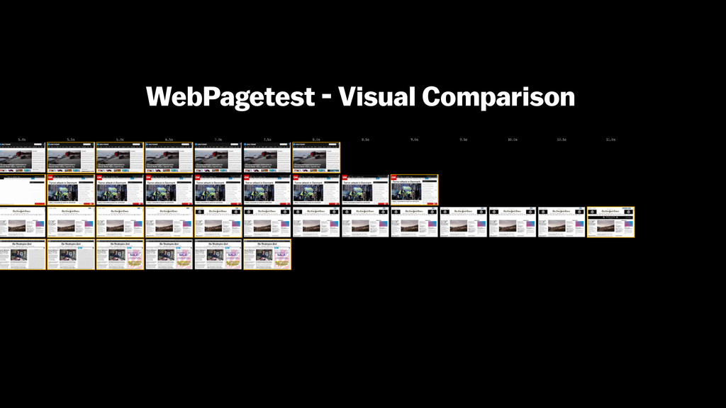 WebPagetest - Visual Comparison