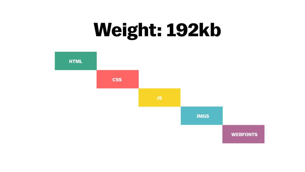 Weight: 192kb IMGS JS CSS HTML WEBFONTS
