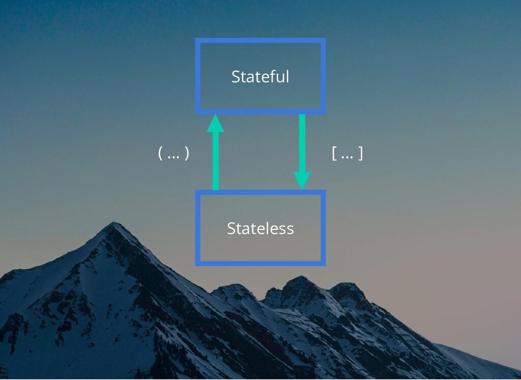 Stateful Stateless [ ... ] ( ... )