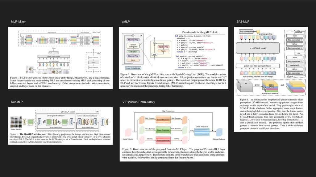 ViP (Vision Permutator) ResMLP MLP-Mixer gMLP S...