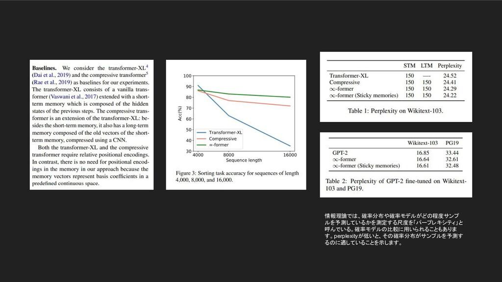情報理論では、確率分布や確率モデルがどの程度サンプ ルを予測しているかを測定する尺度を「パープ...