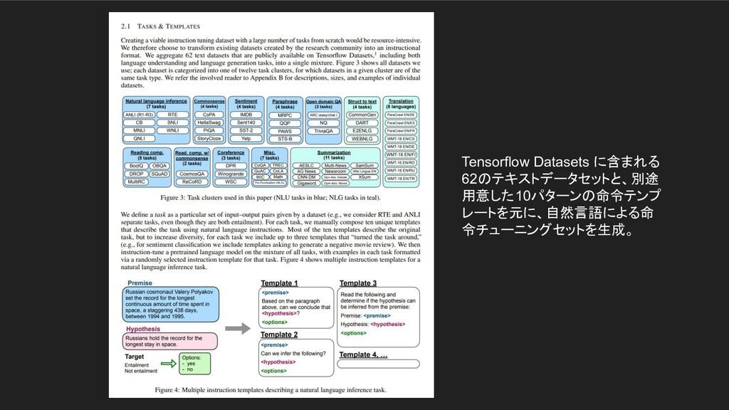 Tensorflow Datasets に含まれる 62のテキストデータセットと、別途 用意し...