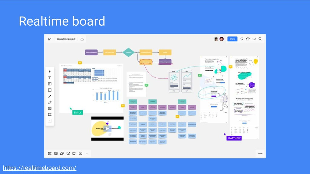 Realtime board https://realtimeboard.com/