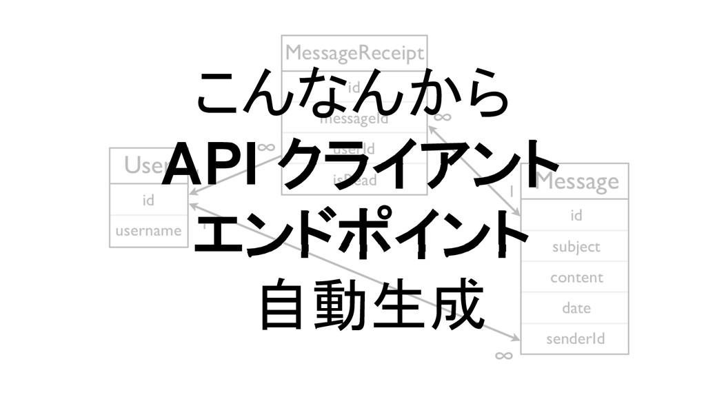 こんなんから API クライアント エンドポイント 自動生成