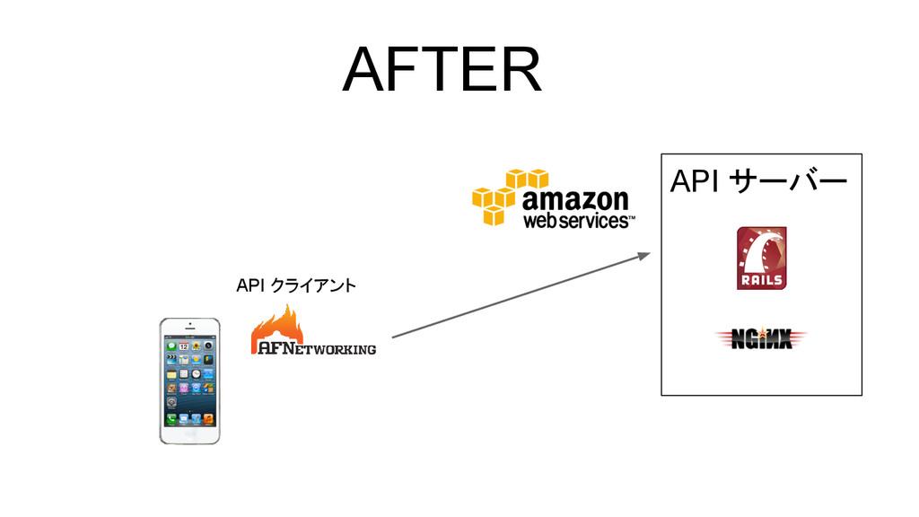 API サーバー AFTER API クライアント