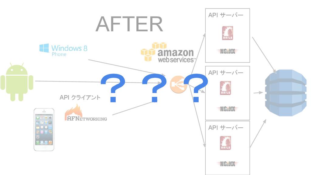 API サーバー AFTER API クライアント API サーバー API サーバー ???