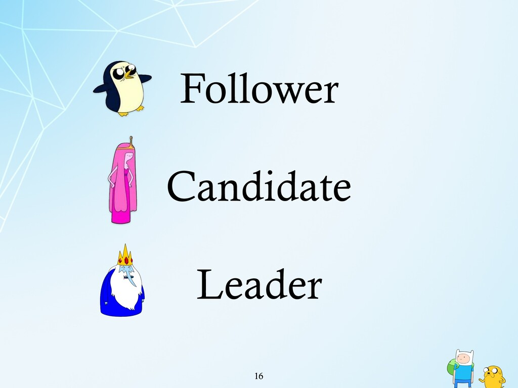 Follower Candidate Leader !16