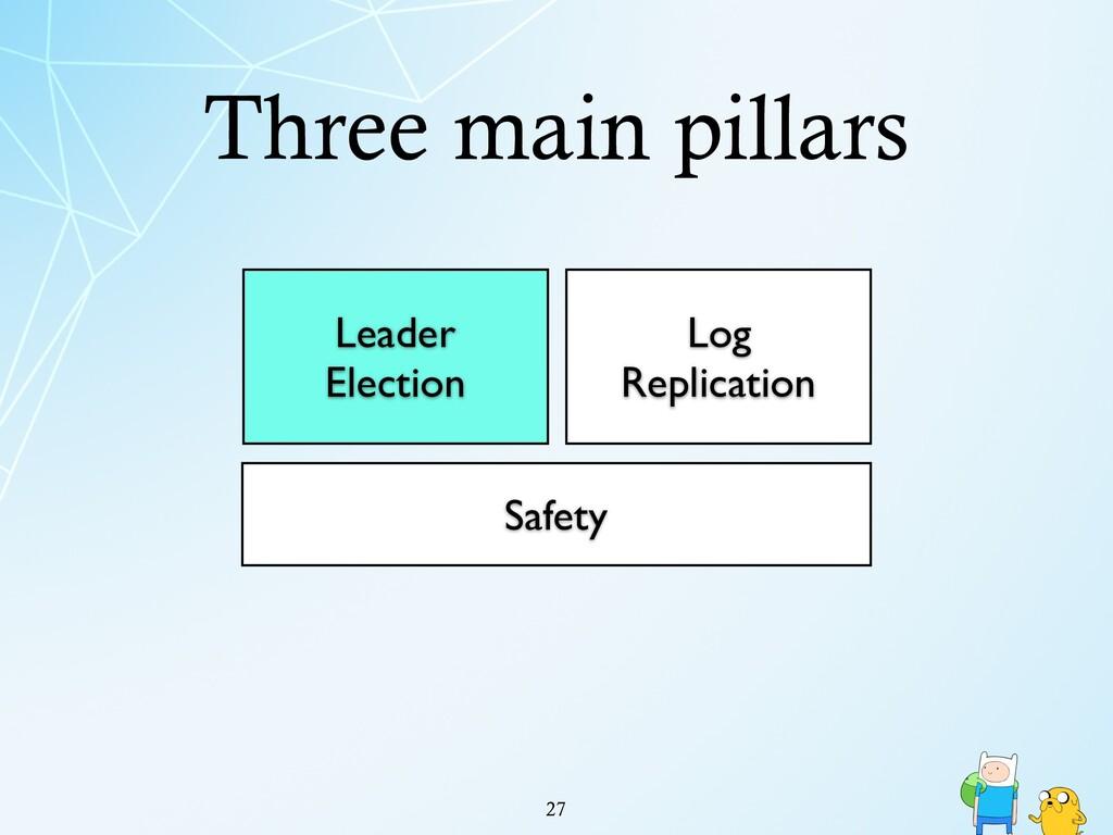 Three main pillars !27 Leader Election Log Repl...