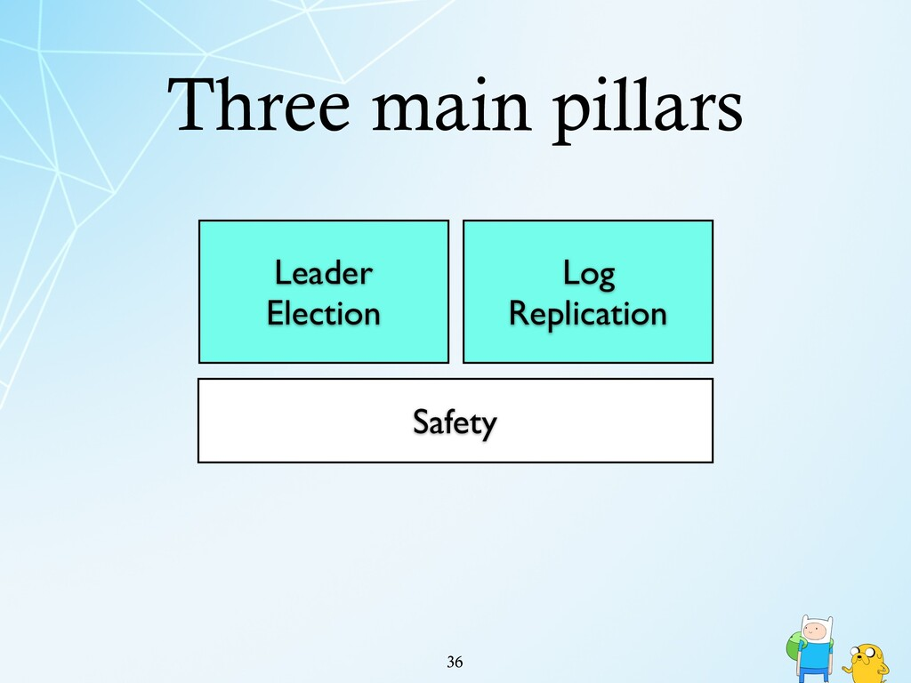 Three main pillars !36 Leader Election Log Repl...