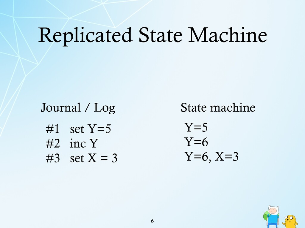 Replicated State Machine !6 #1 set Y=5 #2 inc Y...