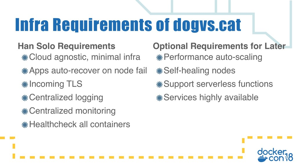 Cloud agnostic, minimal infra Apps auto-recover...