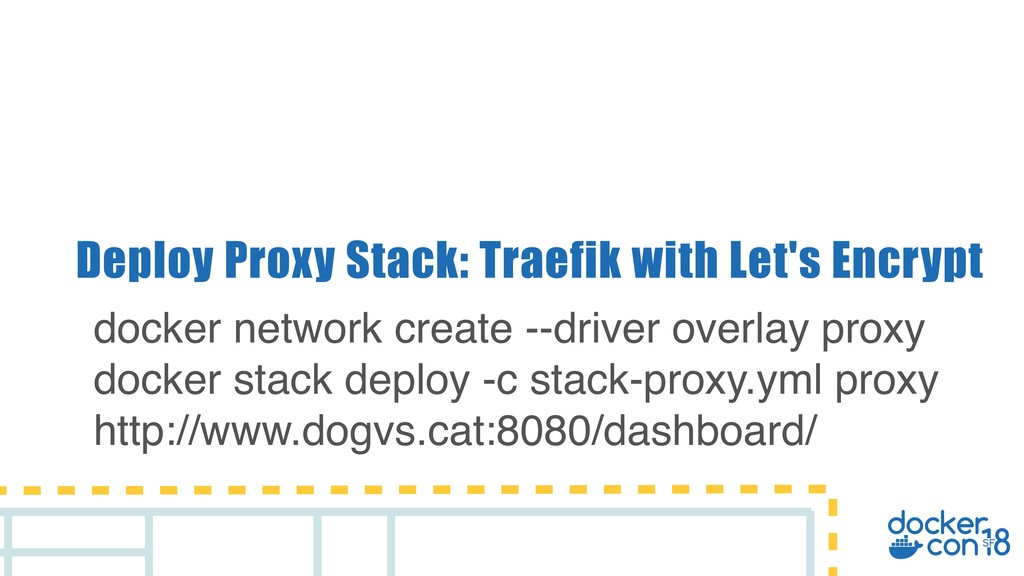 Deploy Proxy Stack: Traefik with Let's Encrypt ...