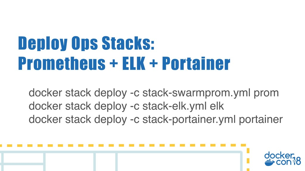 Deploy Ops Stacks: Prometheus + ELK + Portainer...