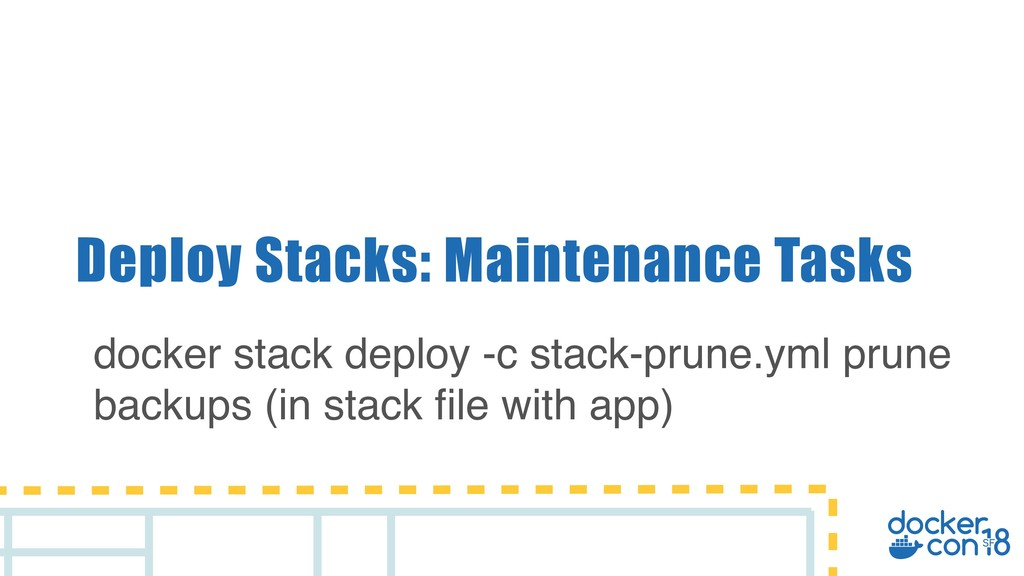 Deploy Stacks: Maintenance Tasks docker stack d...