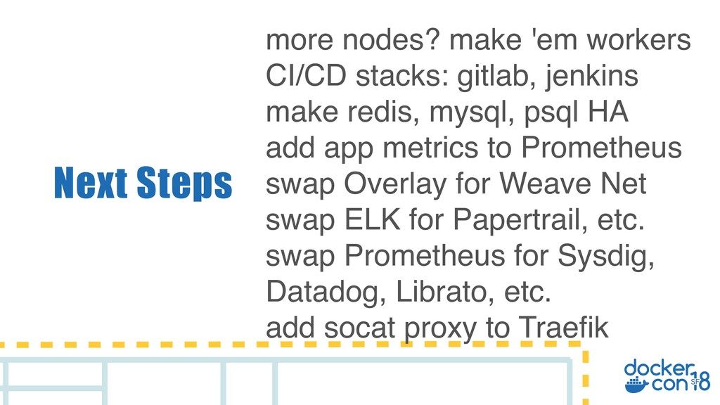 Next Steps more nodes? make 'em workers CI/CD s...