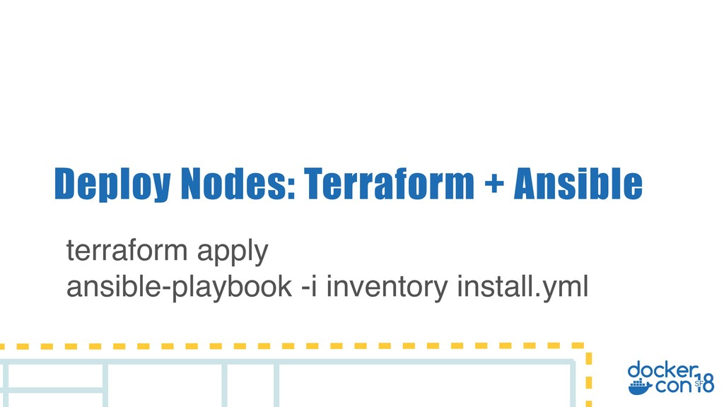 Deploy Nodes: Terraform + Ansible terraform app...