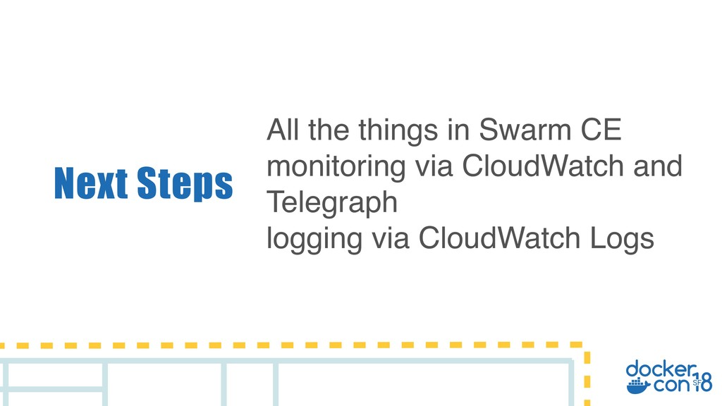 Next Steps All the things in Swarm CE monitorin...
