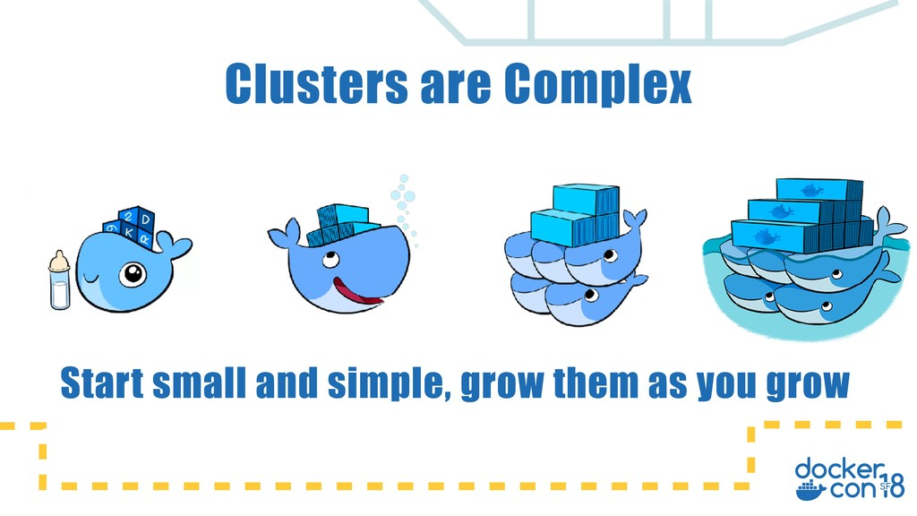Clusters are Complex Start small and simple, gr...