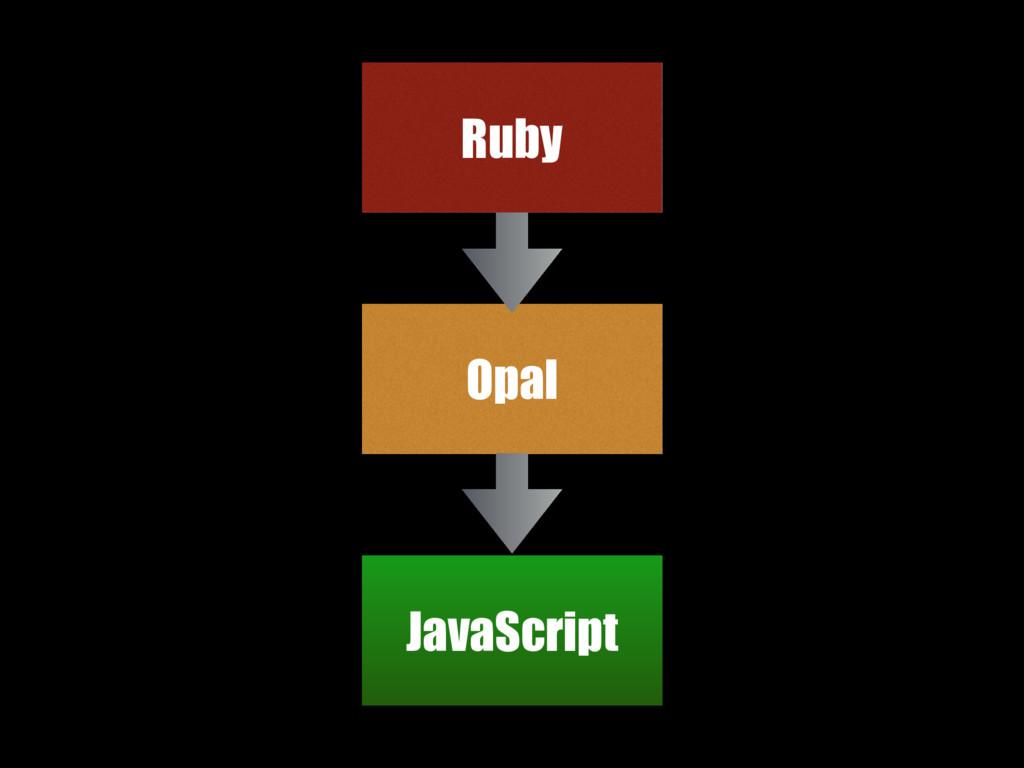 Ruby Opal JavaScript