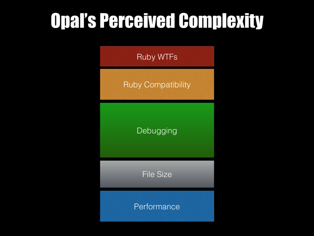 Performance Debugging Ruby Compatibility Ruby W...
