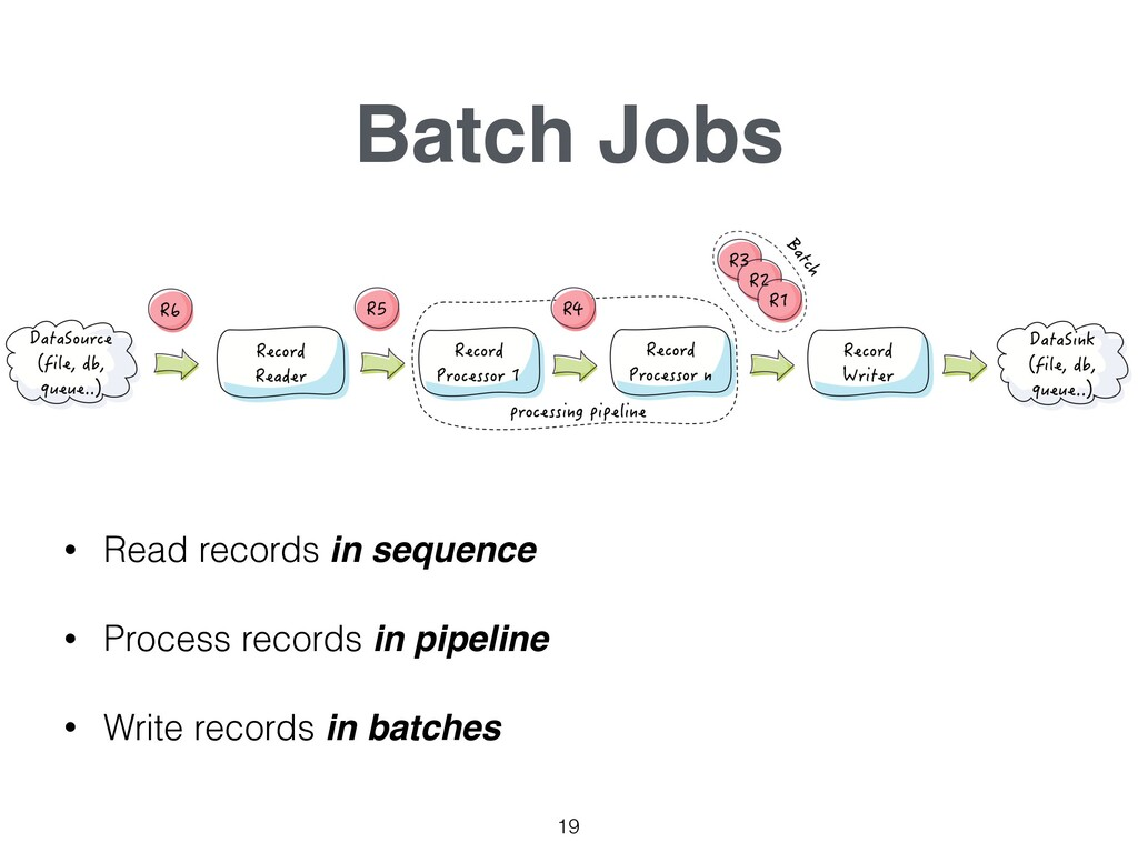 Batch Jobs 19 • Read records in sequence • Proc...