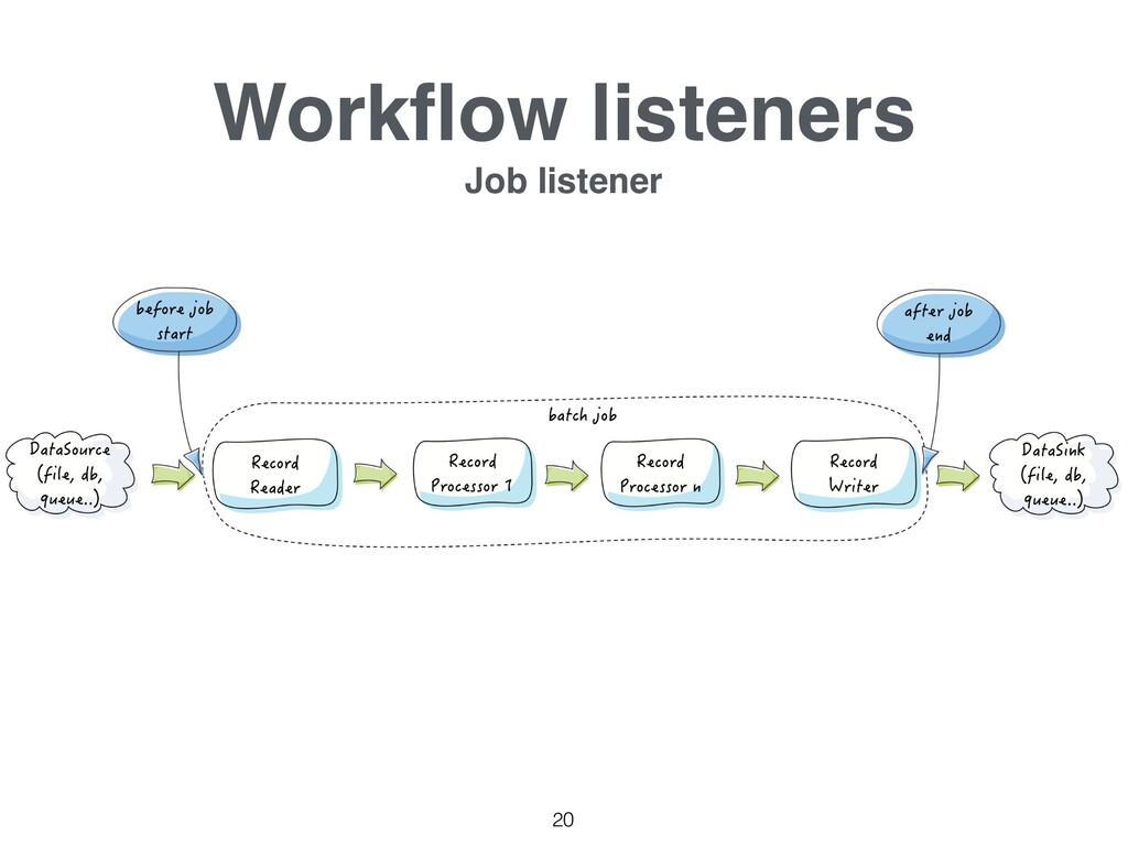 Workflow listeners Job listener 20
