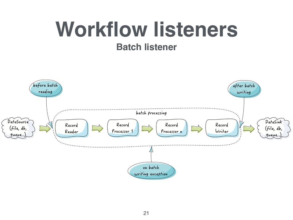 Workflow listeners Batch listener 21