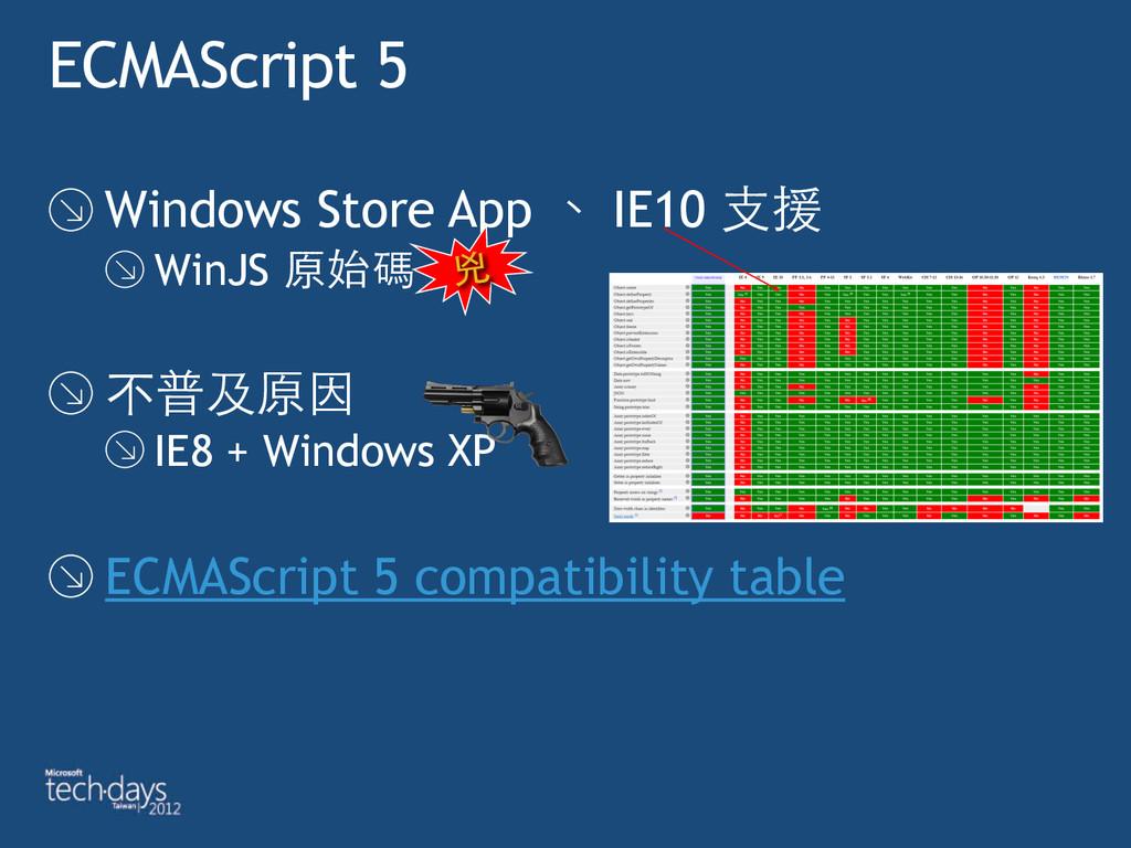 ECMAScript 5 Windows Store App 、 IE10 ⽀支援 WinJS...
