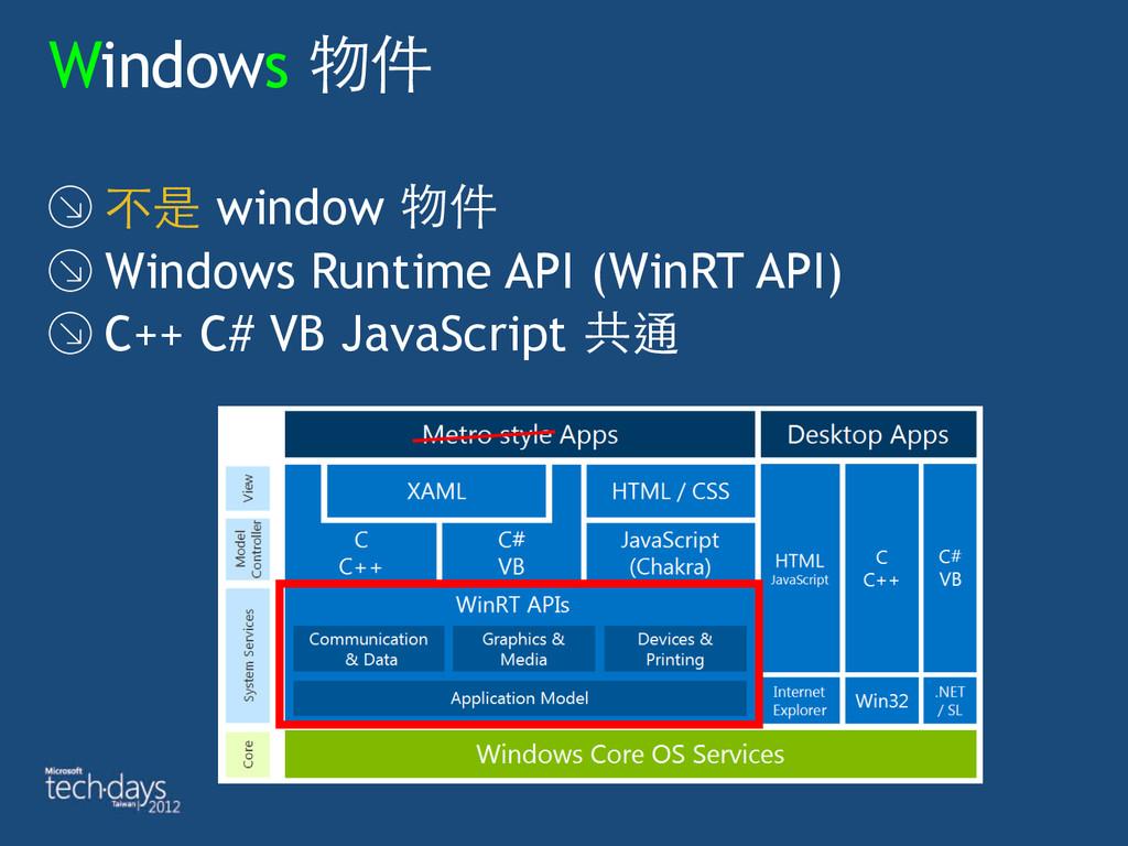 Windows 物件 不是 window 物件 Windows Runtime API (Wi...