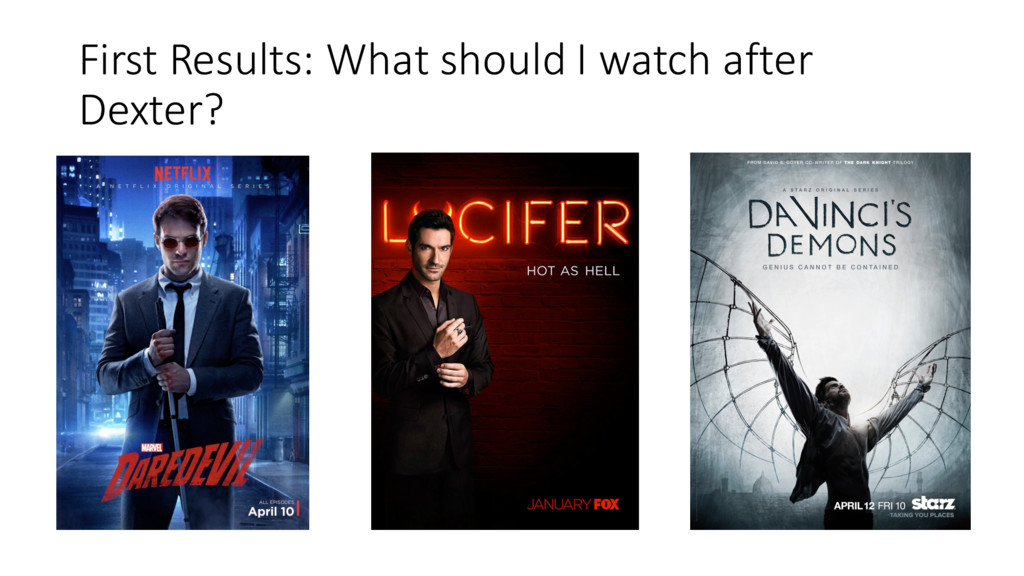 First Results: What should I watch aft...